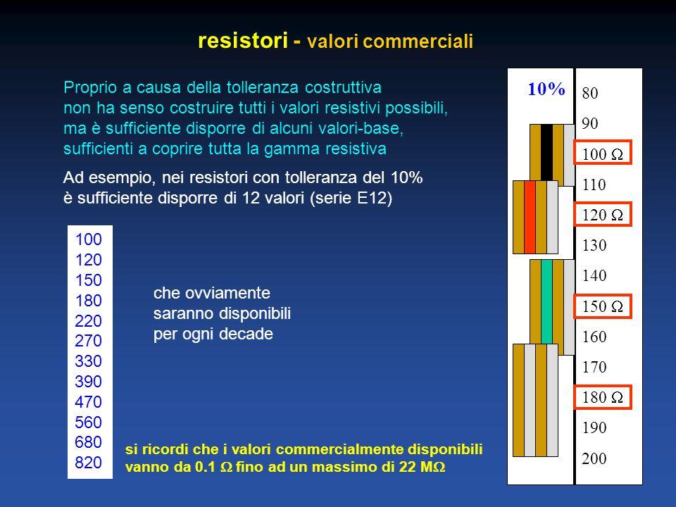 resistori - valori commerciali