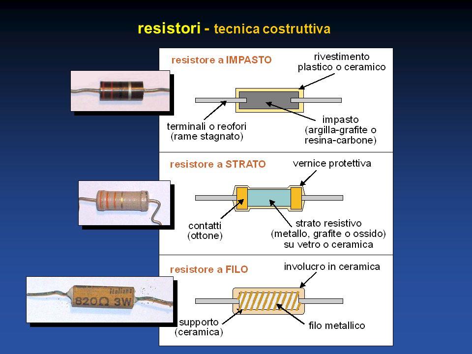 resistori - tecnica costruttiva