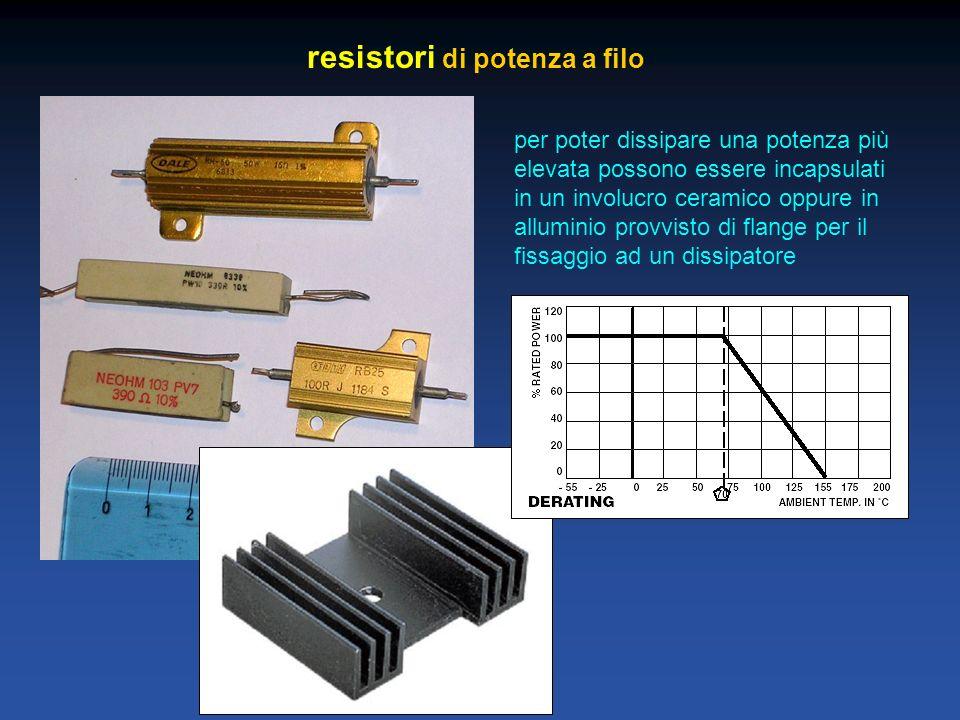 resistori di potenza a filo