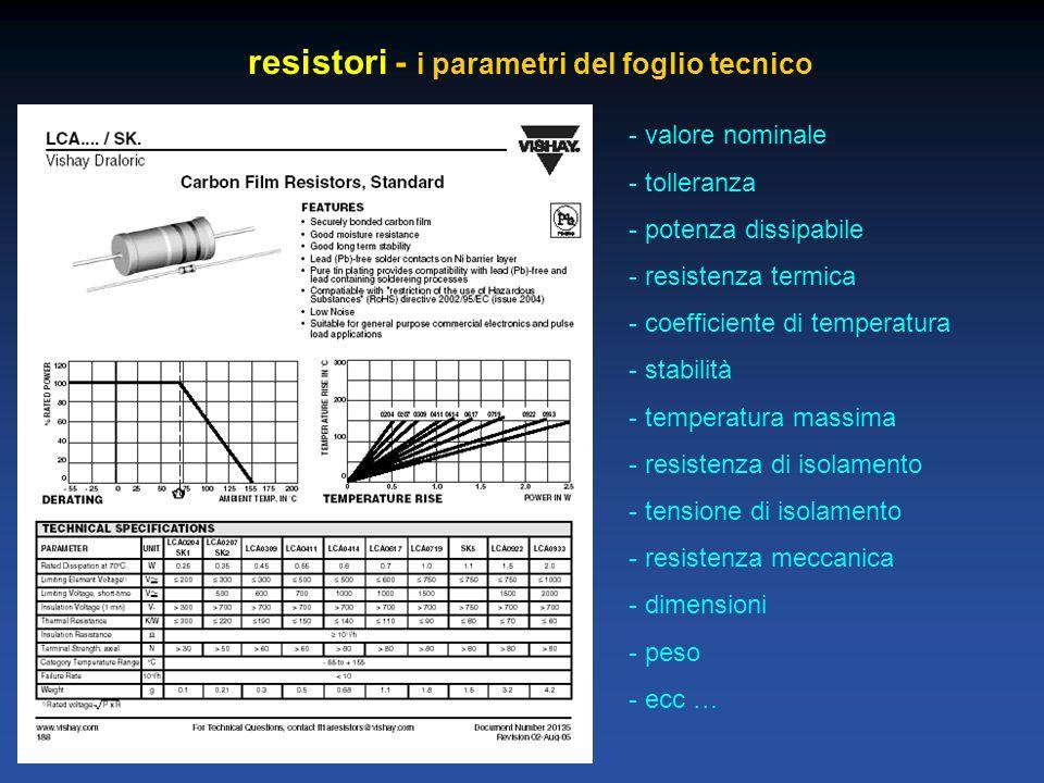 resistori - i parametri del foglio tecnico