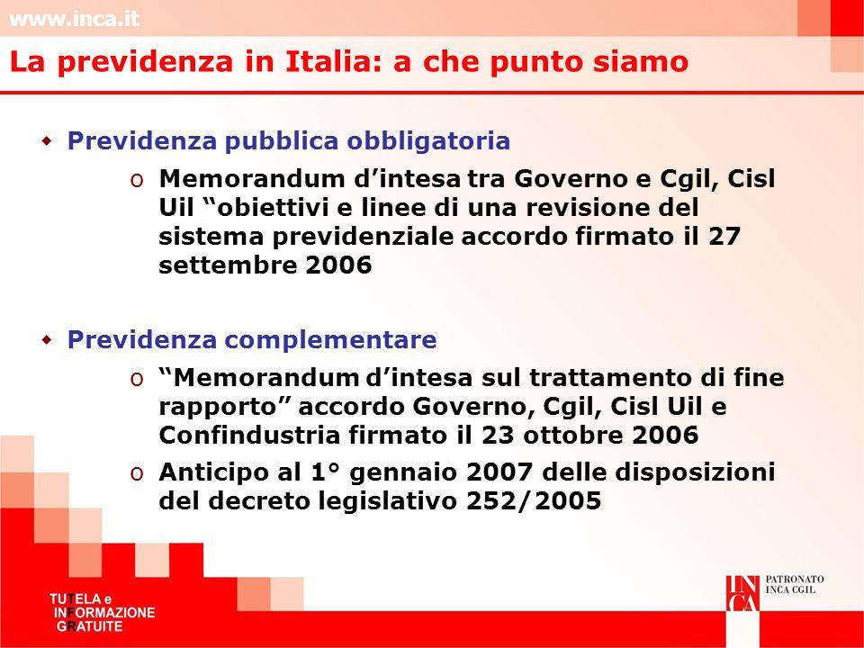 La previdenza in Italia: a che punto siamo