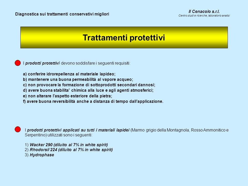 Trattamenti protettivi