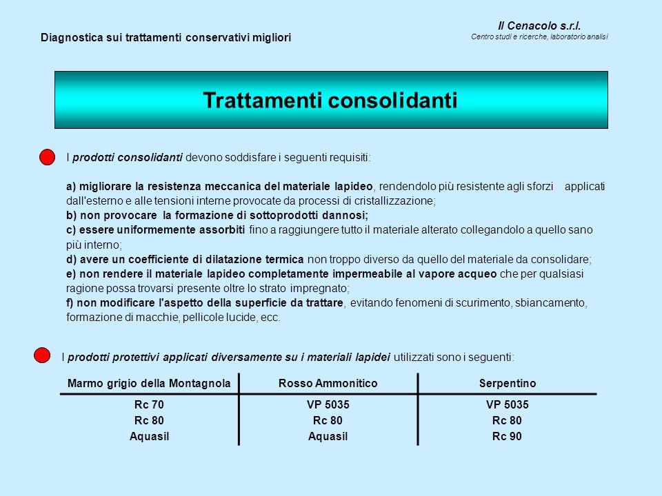 Trattamenti consolidanti Marmo grigio della Montagnola