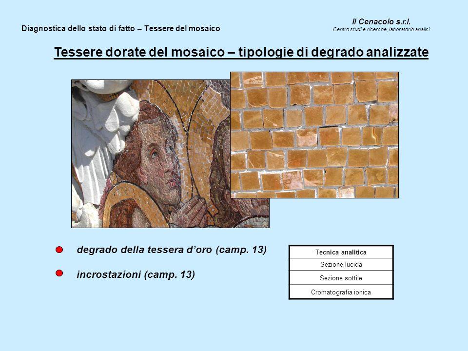 Diagnostica dello stato di fatto – Tessere del mosaico