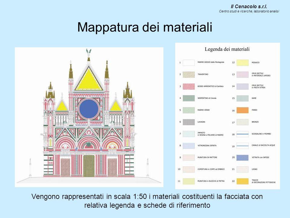 Mappatura dei materiali