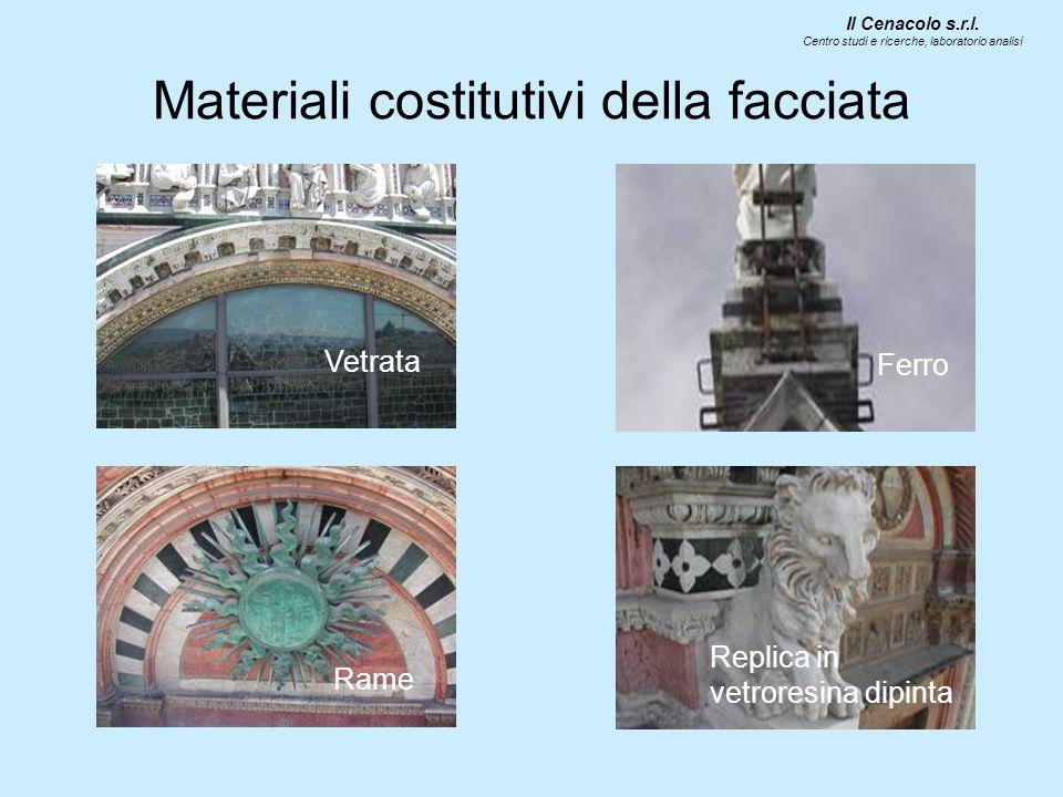 Materiali costitutivi della facciata