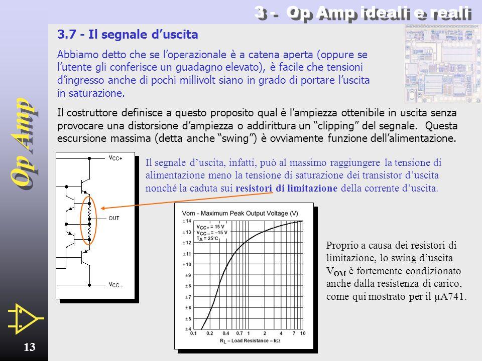 3 - Op Amp ideali e reali 3.7 - Il segnale d'uscita