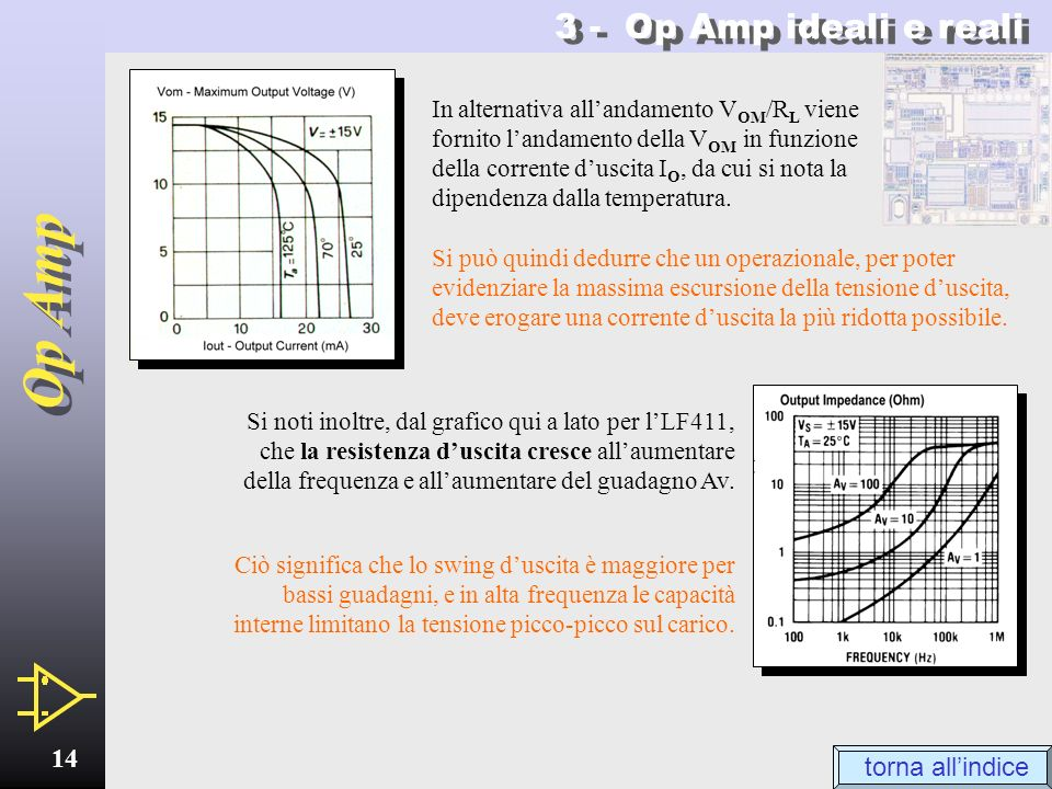 3 - Op Amp ideali e reali torna all'indice
