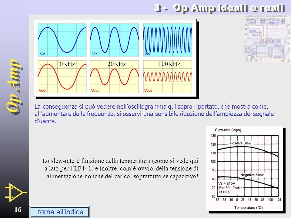 3 - Op Amp ideali e reali torna all'indice 10KHz 20KHz 100KHz