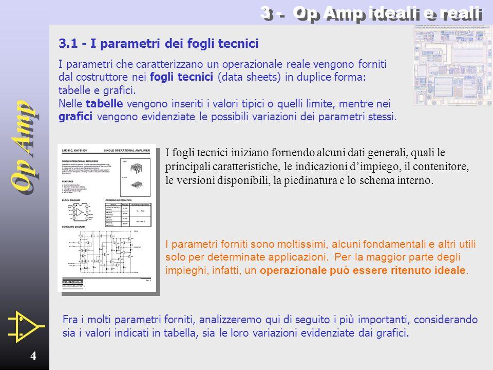 3 - Op Amp ideali e reali 3.1 - I parametri dei fogli tecnici