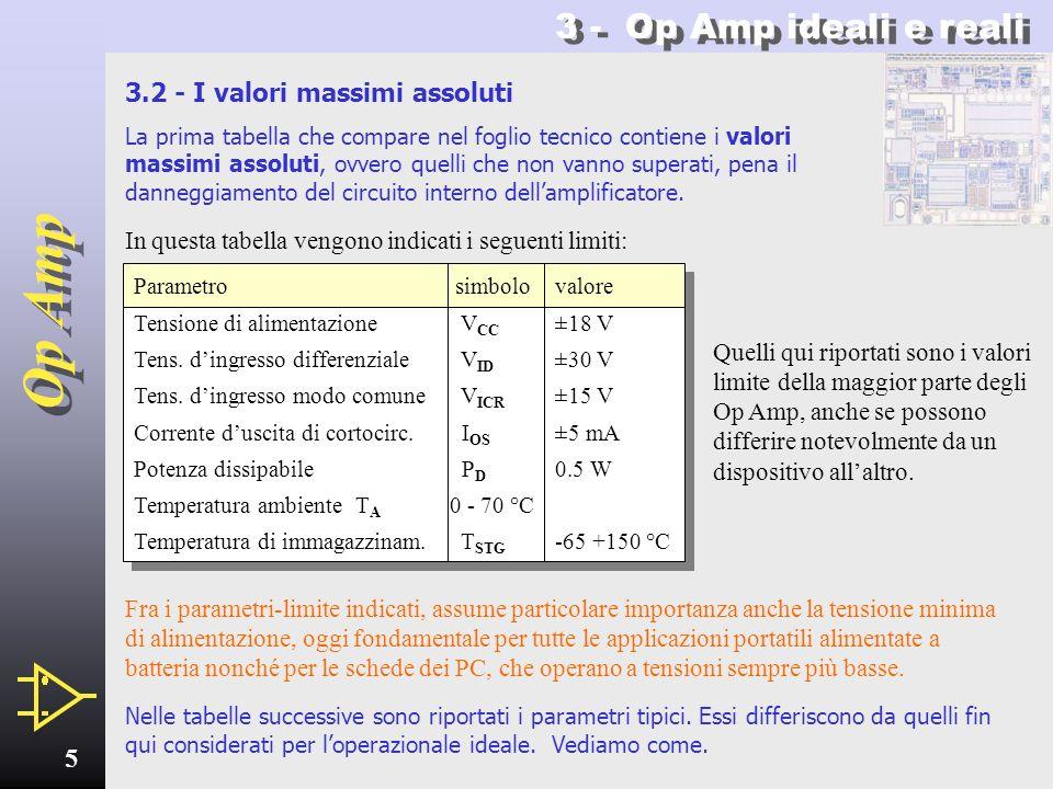3 - Op Amp ideali e reali 3.2 - I valori massimi assoluti