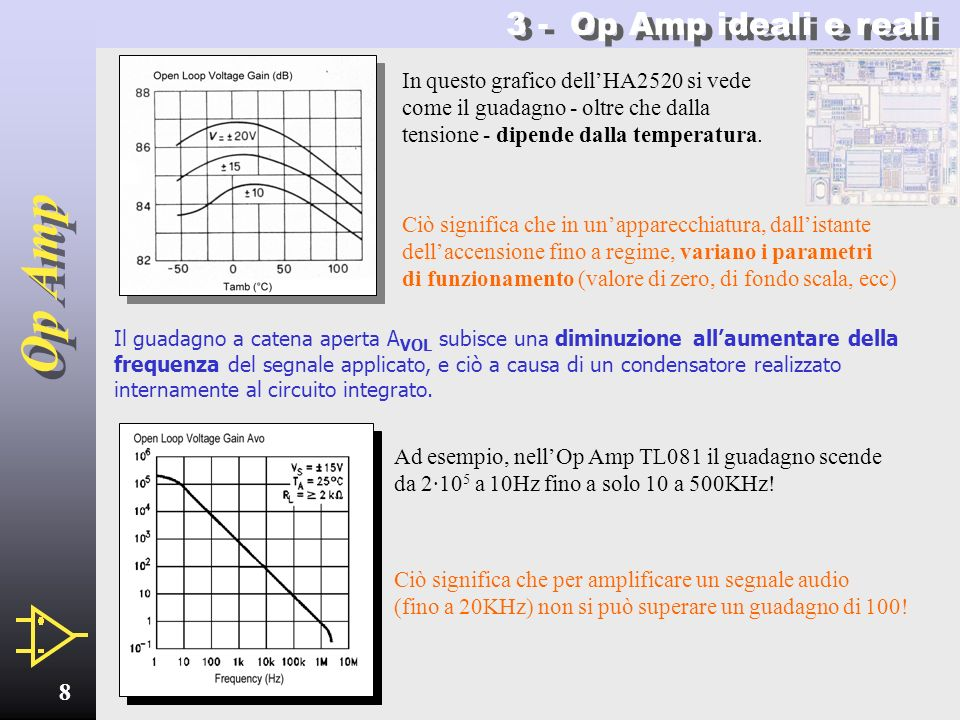 3 - Op Amp ideali e reali In questo grafico dell'HA2520 si vede come il guadagno - oltre che dalla tensione - dipende dalla temperatura.