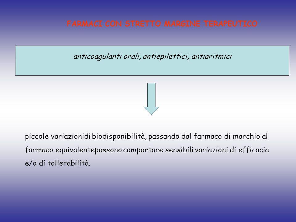 anticoagulanti orali, antiepilettici, antiaritmici