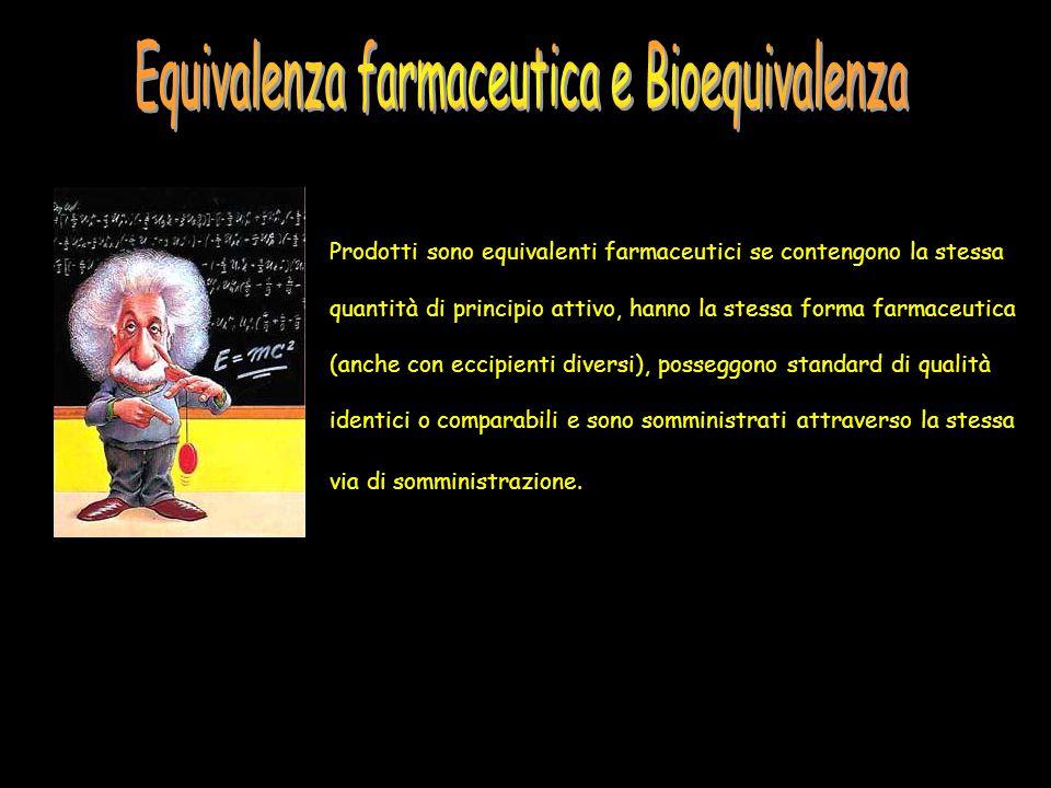 Equivalenza farmaceutica e Bioequivalenza