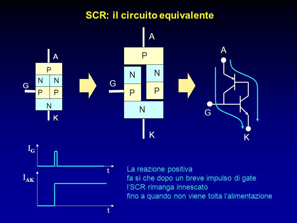 SCR: il circuito equivalente