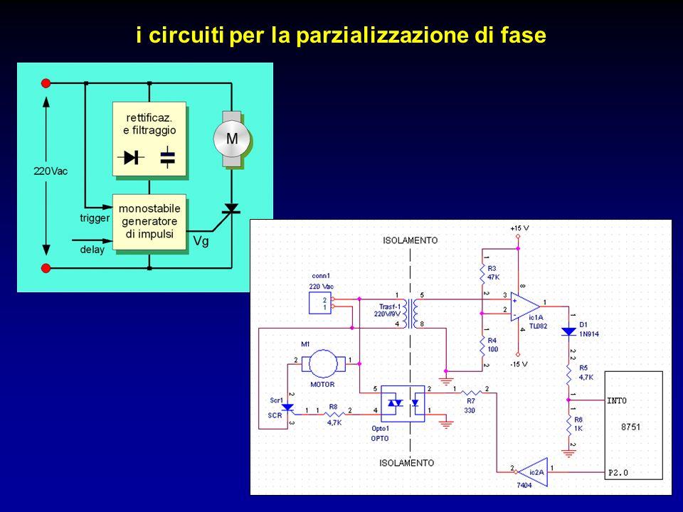 i circuiti per la parzializzazione di fase