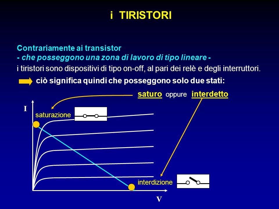 i TIRISTORI Contrariamente ai transistor