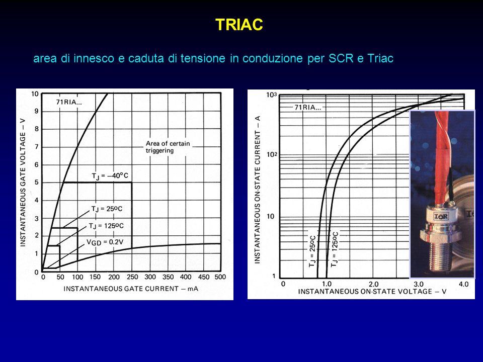 TRIAC area di innesco e caduta di tensione in conduzione per SCR e Triac