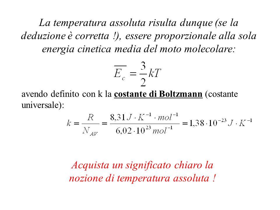 Acquista un significato chiaro la nozione di temperatura assoluta !