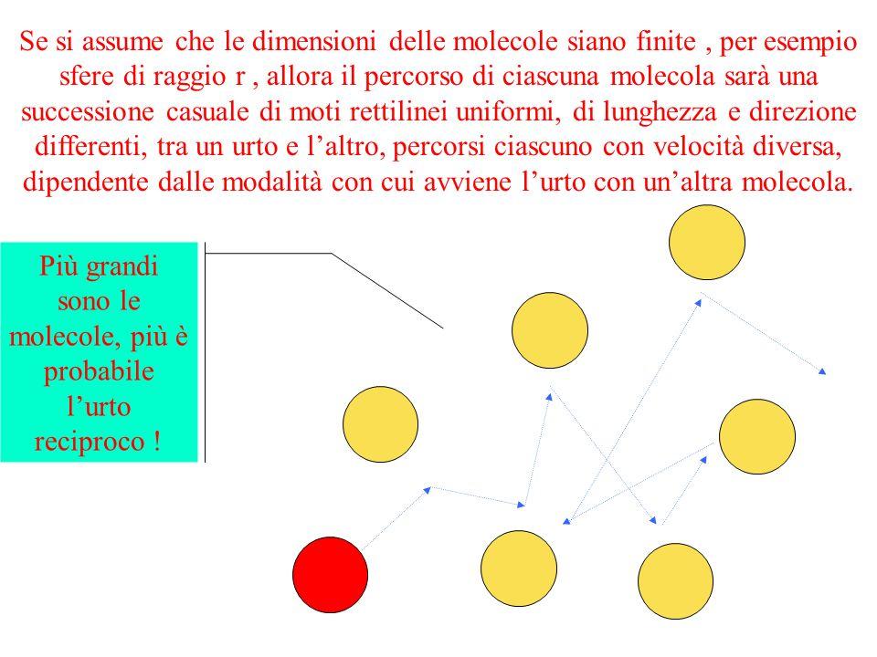 Più grandi sono le molecole, più è probabile l'urto reciproco !