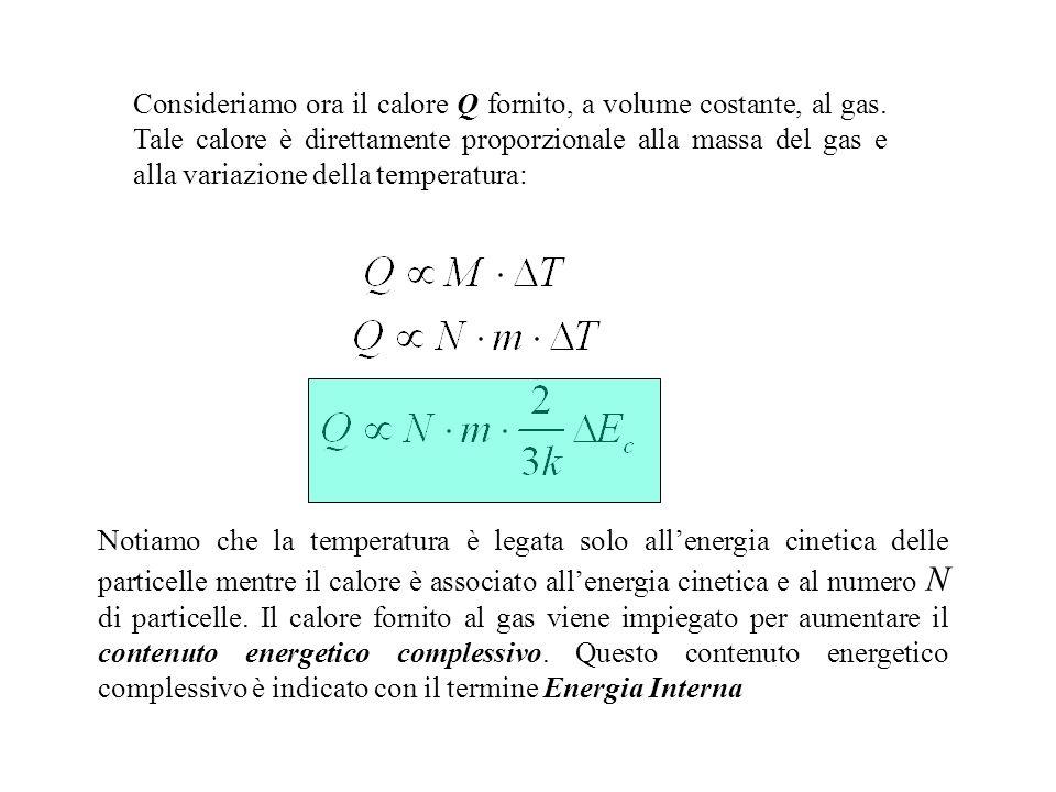 Consideriamo ora il calore Q fornito, a volume costante, al gas