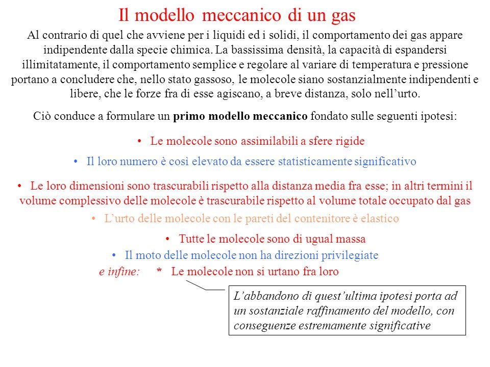 Il modello meccanico di un gas