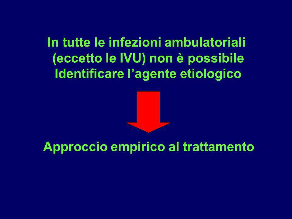 In tutte le infezioni ambulatoriali (eccetto le IVU) non è possibile