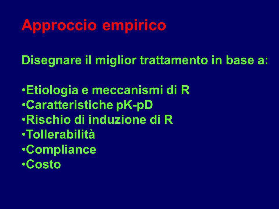 Approccio empirico Disegnare il miglior trattamento in base a:
