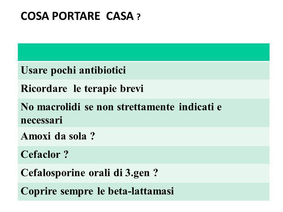COSA PORTARE CASA Usare pochi antibiotici Ricordare le terapie brevi