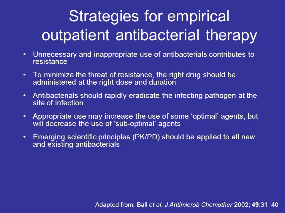 Strategies for empirical outpatient antibacterial therapy
