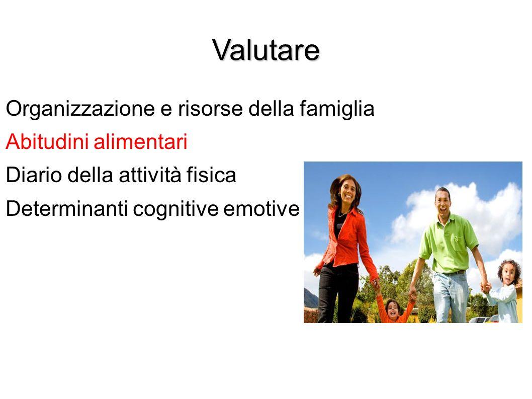 Valutare Organizzazione e risorse della famiglia Abitudini alimentari