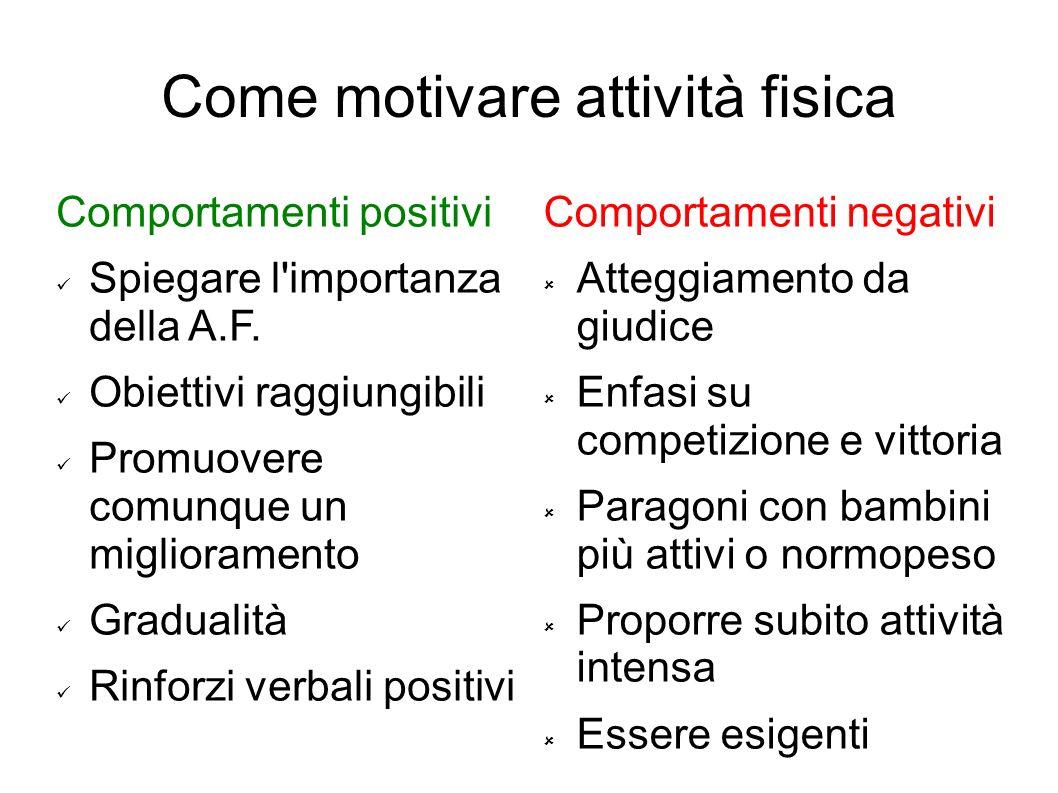 Come motivare attività fisica