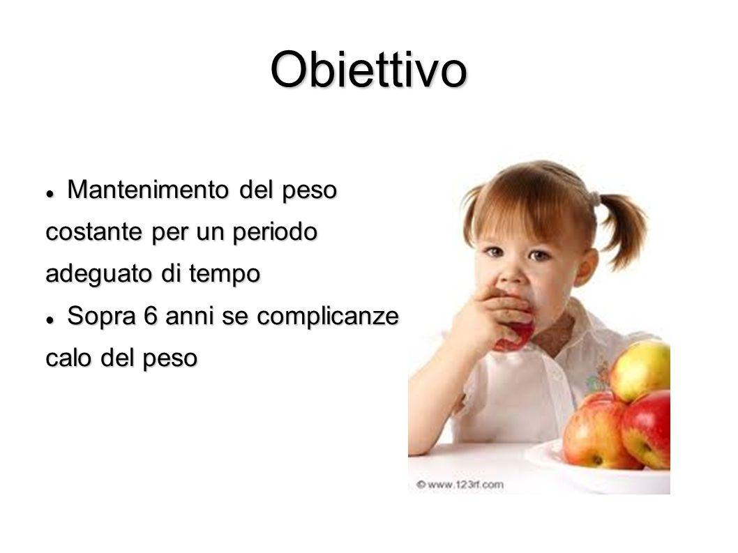 Obiettivo Mantenimento del peso costante per un periodo