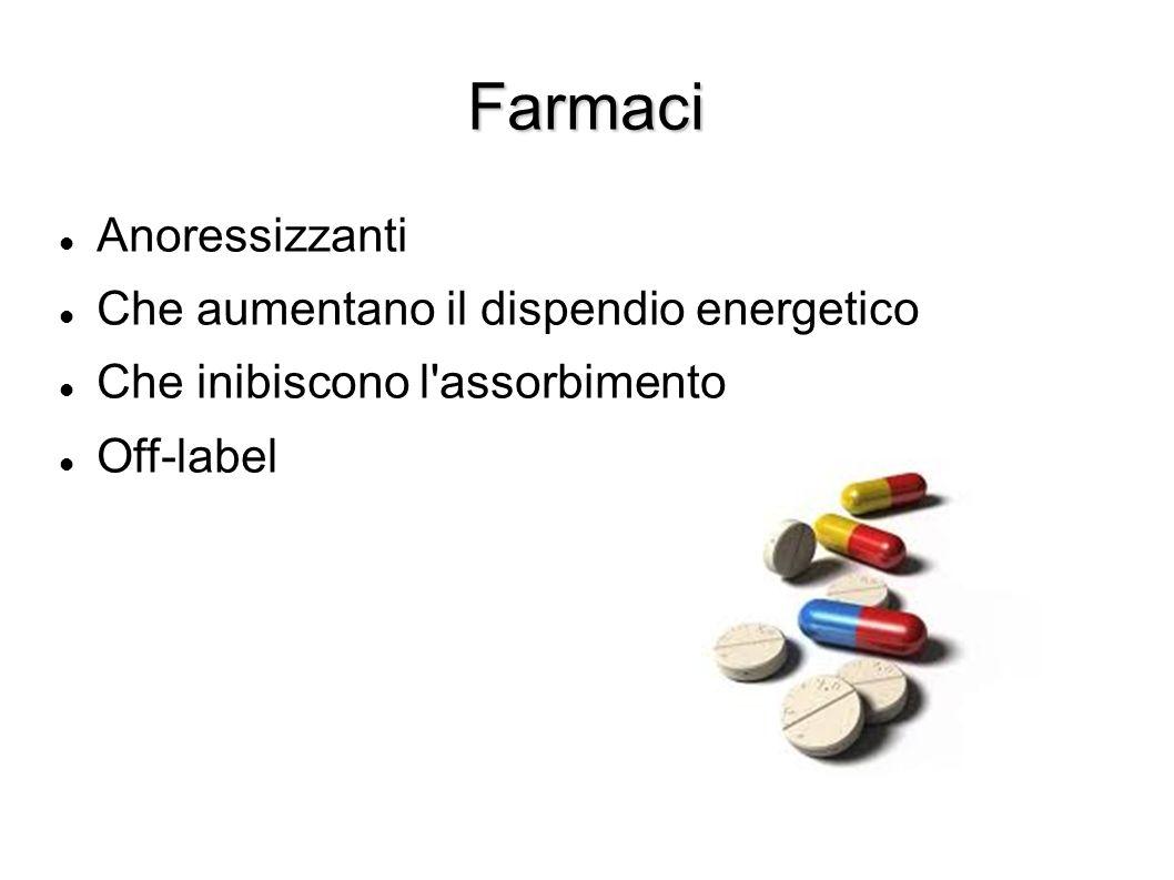 Farmaci Anoressizzanti Che aumentano il dispendio energetico