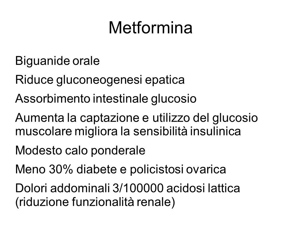 Metformina Biguanide orale Riduce gluconeogenesi epatica