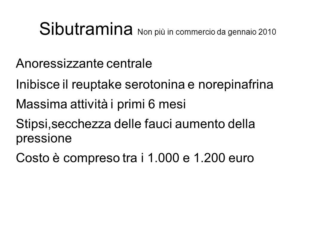 Sibutramina Non più in commercio da gennaio 2010