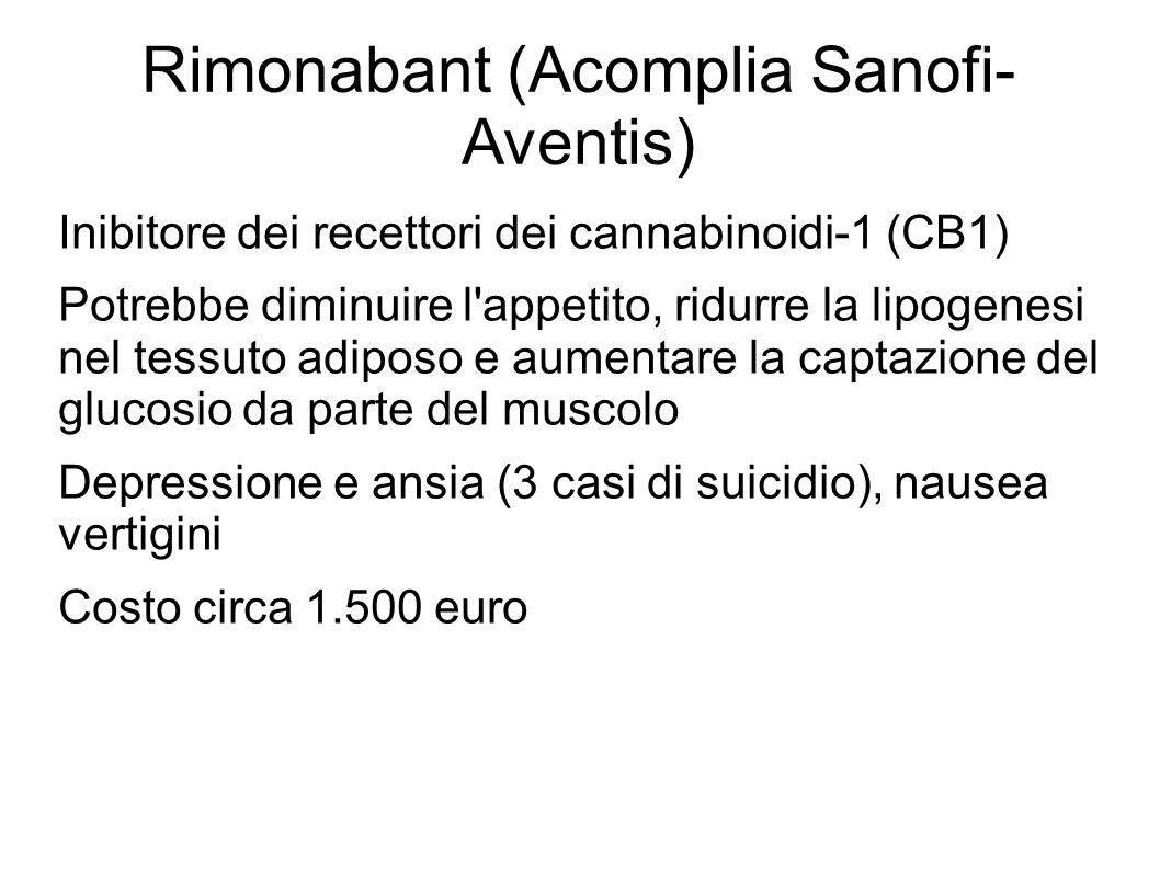 Rimonabant (Acomplia Sanofi-Aventis)