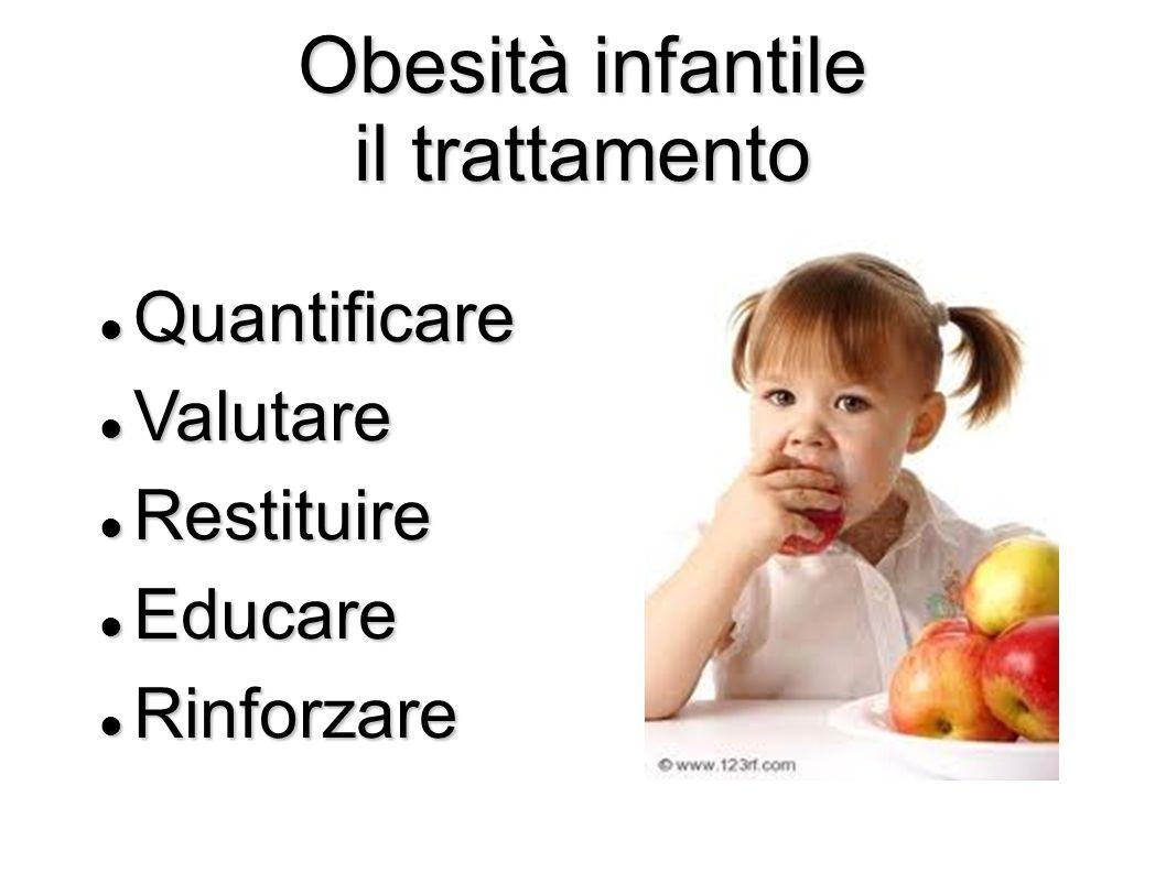 Obesità infantile il trattamento