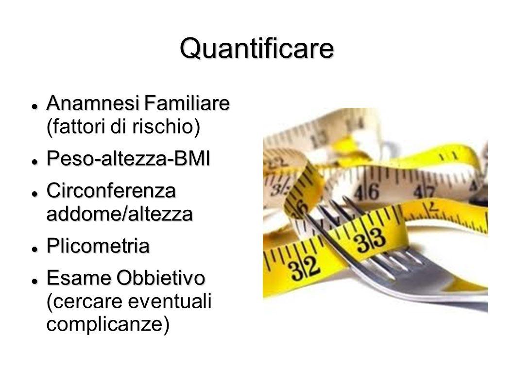 Quantificare Anamnesi Familiare (fattori di rischio) Peso-altezza-BMI