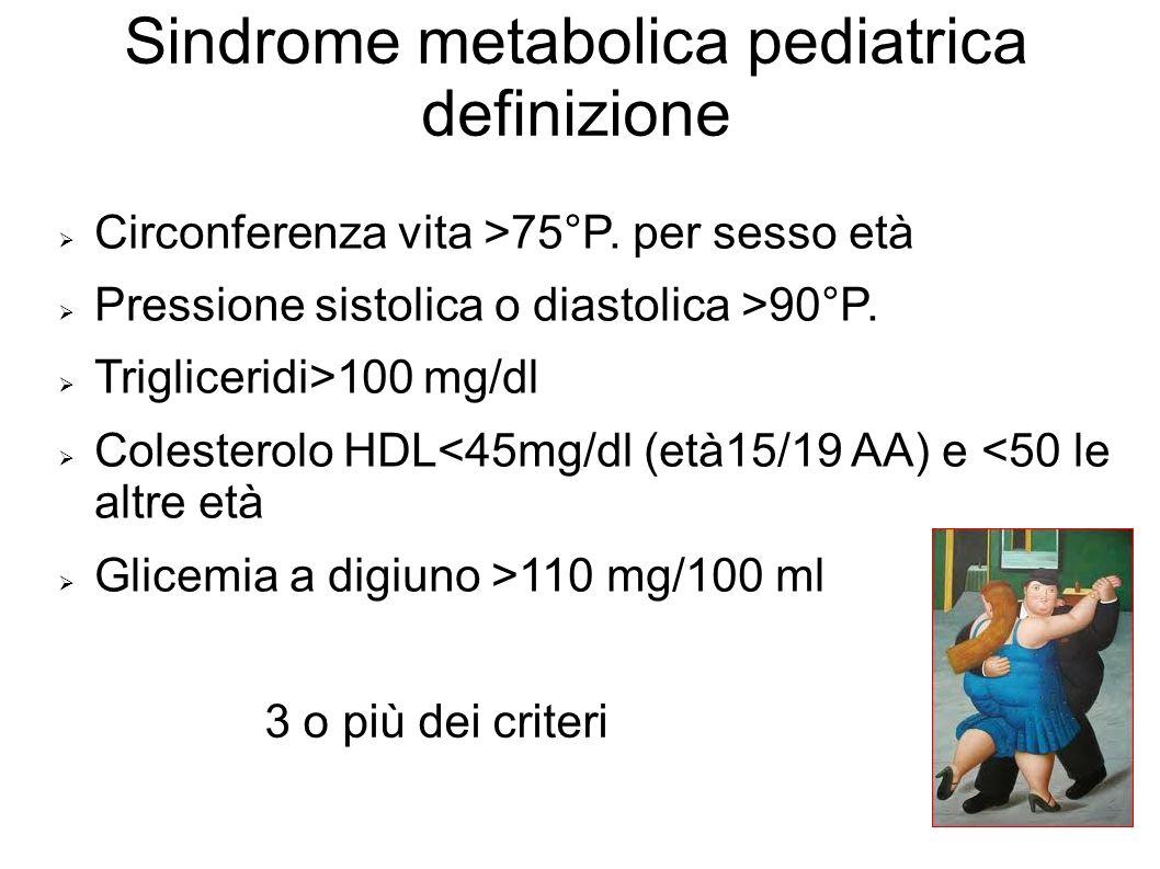 Sindrome metabolica pediatrica definizione