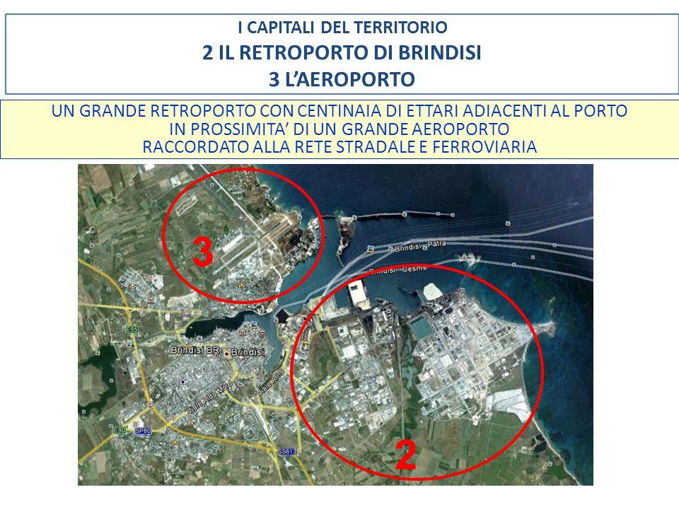 I CAPITALI DEL TERRITORIO 2 IL RETROPORTO DI BRINDISI