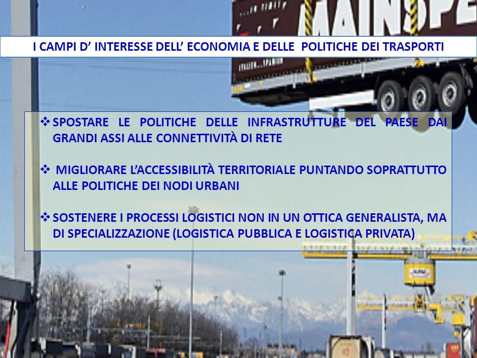 I CAMPI D' INTERESSE DELL' ECONOMIA E DELLE POLITICHE DEI TRASPORTI