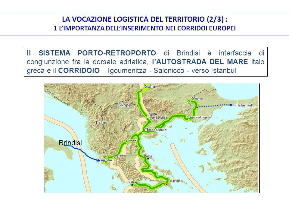 LA VOCAZIONE LOGISTICA DEL TERRITORIO (2/3) : 1 L'IMPORTANZA DELL'INSERIMENTO NEI CORRIDOI EUROPEI