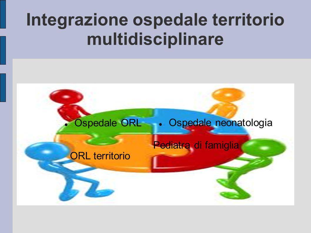 Integrazione ospedale territorio multidisciplinare