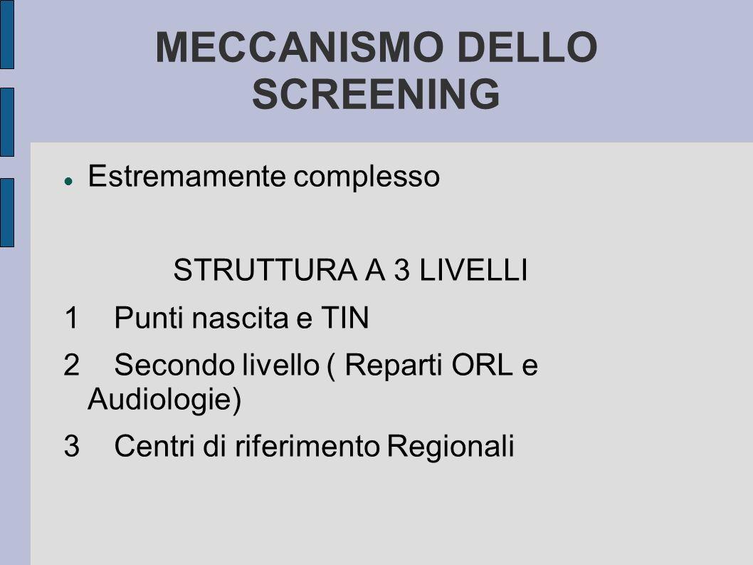MECCANISMO DELLO SCREENING
