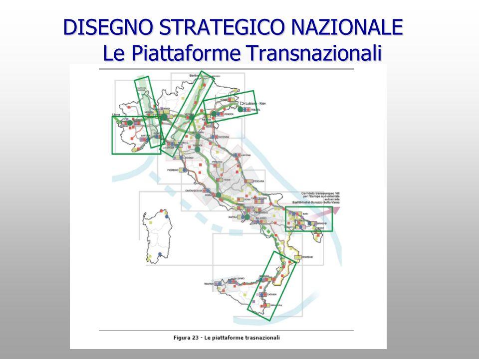 DISEGNO STRATEGICO NAZIONALE Le Piattaforme Transnazionali