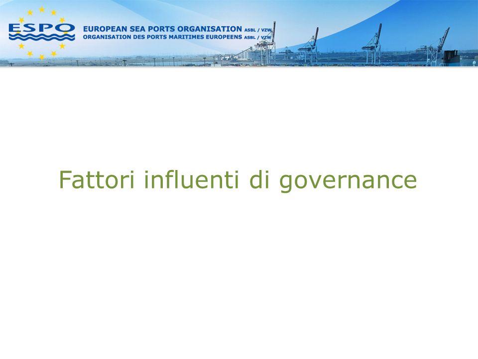 Fattori influenti di governance