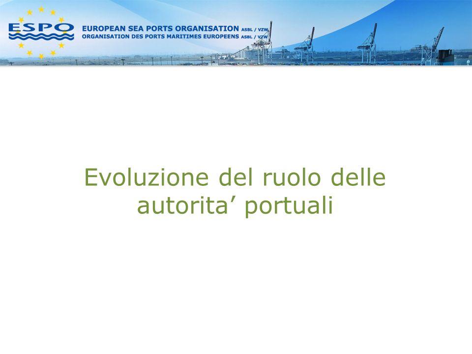 Evoluzione del ruolo delle autorita' portuali