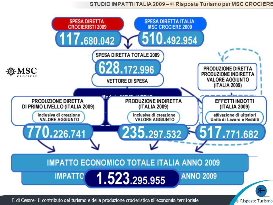 STUDIO IMPATTI ITALIA 2009 – © Risposte Turismo per MSC CROCIERE