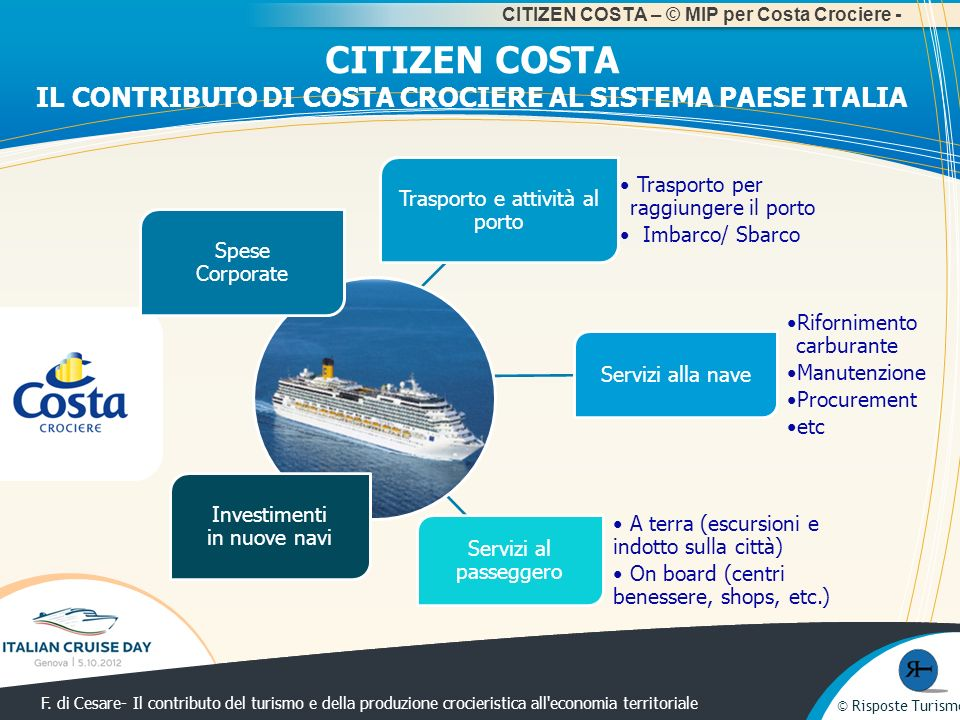 CITIZEN COSTA – © MIP per Costa Crociere -